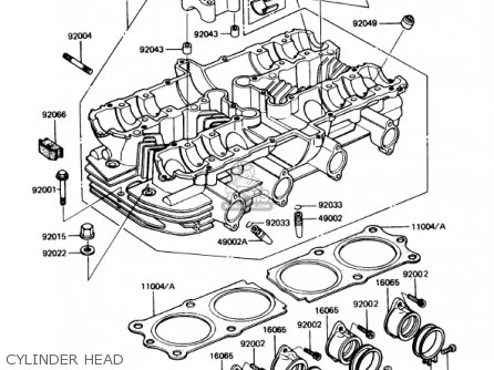 Kawasaki 1987 Kz1000-p6 Police 1000 parts list partsmanual