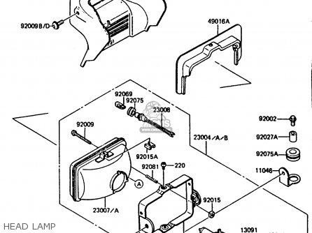 Kawasaki 1988 A2: Kmx200 parts list partsmanual partsfiche