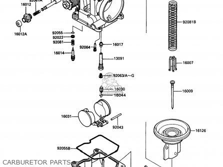 Kawasaki 1988 B1: Kaf450 (north America) parts list