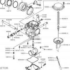 1979 Kawasaki Kz1000 Wiring Diagram 1999 Lincoln Town Car Engine For 1986 Bayou 300 Bayou300awddiagram 1 | Get Free Image About ...