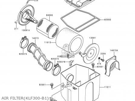 Kawasaki 1988 B1: Klf300 (north America) parts list