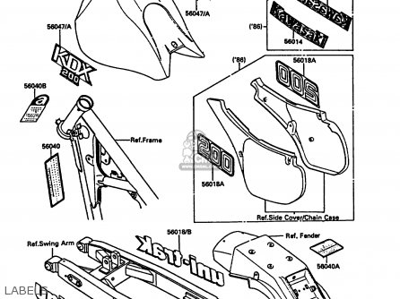Kawasaki 1988 C3: Kdx200 parts list partsmanual partsfiche