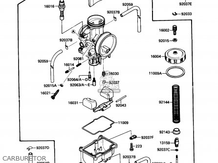 Kawasaki 1988 F1: Kx125 (north America) parts list