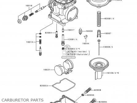 Kawasaki 1991 B2: Zr550 parts list partsmanual partsfiche
