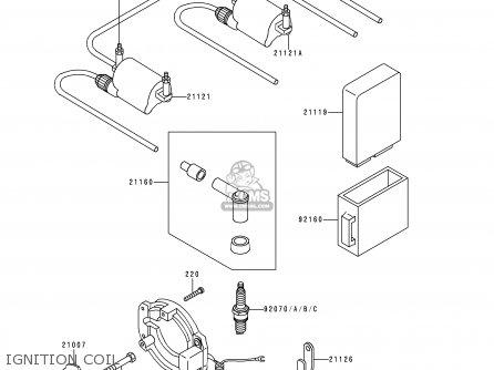 Kawasaki 1991 C1: Zr750 parts list partsmanual partsfiche