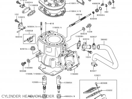 Kawasaki 1991 H2: Kx250 parts list partsmanual partsfiche