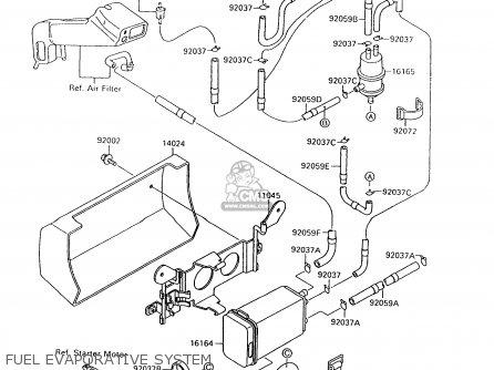 Kawasaki 1993 A7: Vn1500 (north America) parts list