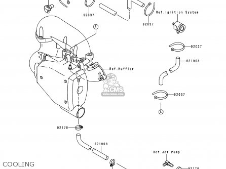 Kawasaki 1994 A3: Js750 parts list partsmanual partsfiche