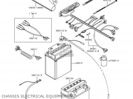 Kawasaki 1994 B7: Klf300 (north America) parts list