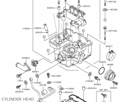 Kawasaki 1994 E2: Klx250 parts list partsmanual partsfiche