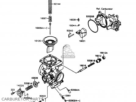 Kawasaki 1995 A9: Vn1500 (north America) parts list