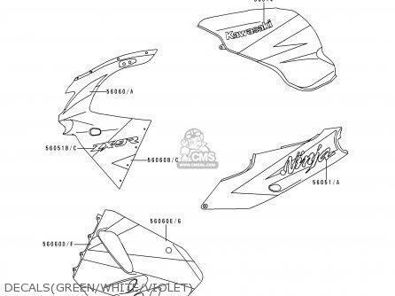 Kawasaki 1995 B2: Zx900 parts list partsmanual partsfiche