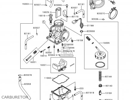 Kawasaki 1998 K5: Kx125 parts list partsmanual partsfiche