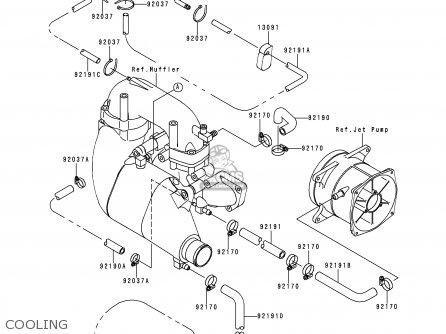 Kawasaki 1999 B1: Jt900 parts list partsmanual partsfiche