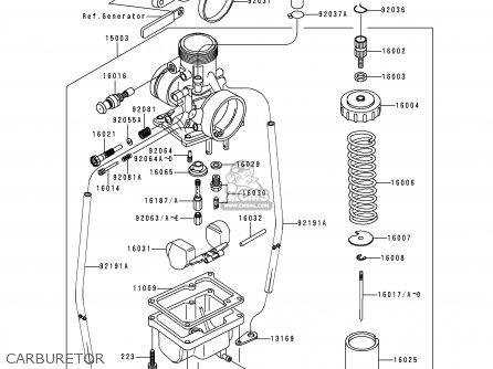 Kawasaki 2000 A1: Kx65 parts list partsmanual partsfiche