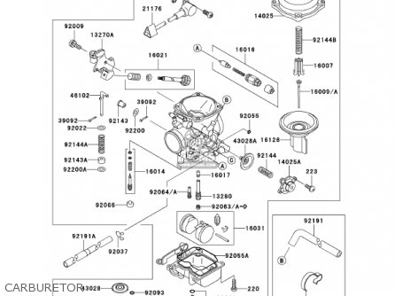 Triumph Spitfire Wiring, Triumph, Free Engine Image For