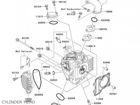 Kawasaki 2002 Klx110-a1 Klx110 parts list partsmanual