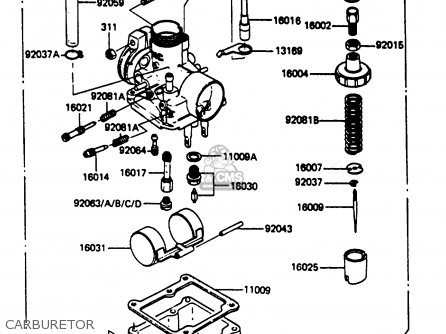 Kawasaki Ar80c4 1986 Usa / Mph parts list partsmanual