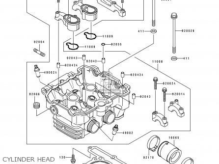 Kawasaki EL250E4 ELIMINATOR 1994 FRANCE GR parts lists and
