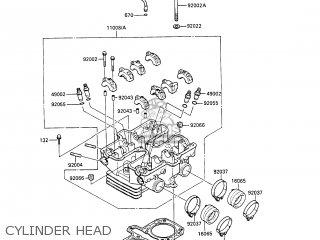Kawasaki EN450A1 LTD450 1985 EUROPE FR UK FG IT NR