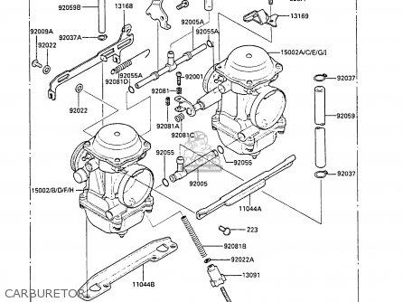 Kawasaki EN450A2 LTD450 1986 EUROPE UK FR FG IT NR ST