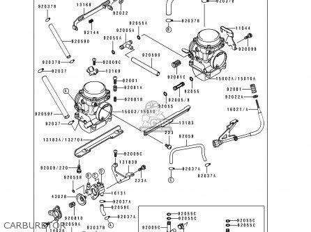 Kawasaki Ex250f8 Gpx250r 1994 United Kingdom parts list