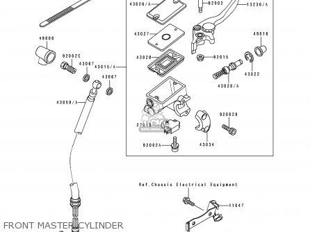Kawasaki Ex250h2 Zzr250 1991 Europe Uk Ar Gr Nr parts list