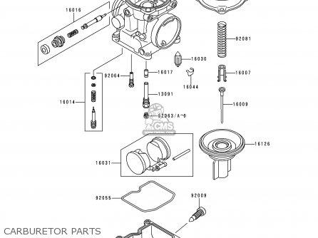 Kawasaki Ex500d5 Gpz500s 1998 United Kingdom parts list