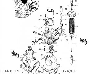Kawasaki F11a 1974 Usa parts list partsmanual partsfiche