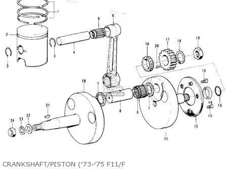 Kawasaki F11b 1975 Usa parts list partsmanual partsfiche