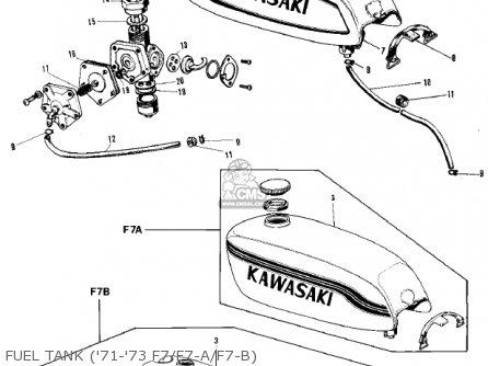 Kawasaki F7 1971 Usa parts list partsmanual partsfiche