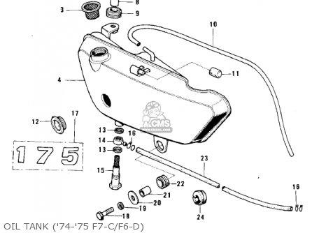Kawasaki F7A 1972 USA parts lists and schematics