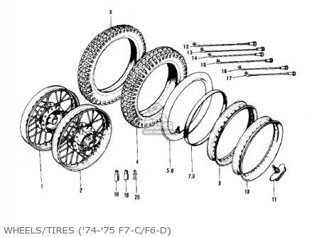 Kawasaki F7c 1974 Usa parts list partsmanual partsfiche