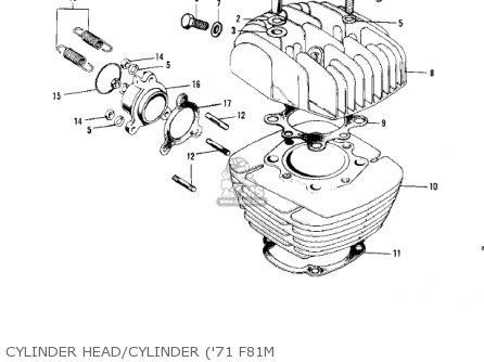 Kawasaki F8 Bison 1971 Usa parts list partsmanual partsfiche