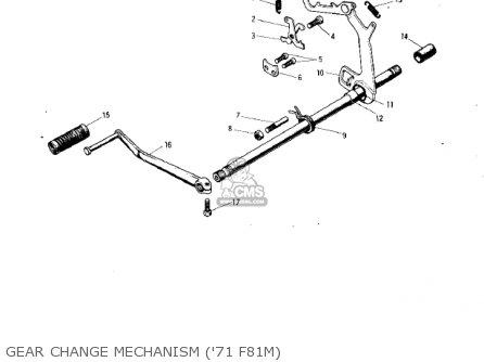 Kawasaki F8 BISON 1971 USA parts lists and schematics