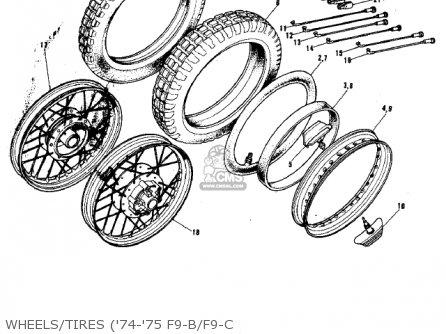 Kawasaki F9b 1974 Usa Canada parts list partsmanual partsfiche