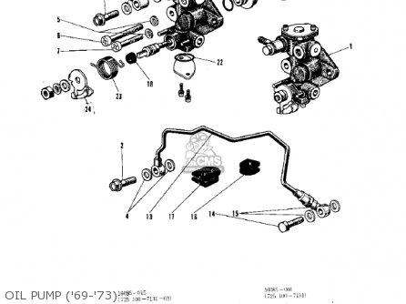 Kawasaki G3TR BUSHMASTER 1969 USA CANADA parts lists and