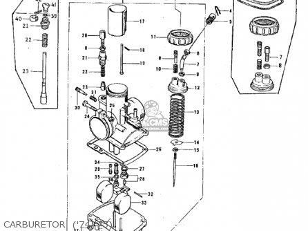 Kawasaki G3tr Bushmaster 1970 Usa parts list partsmanual