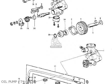 Kawasaki G4TRD 1974 USA parts lists and schematics