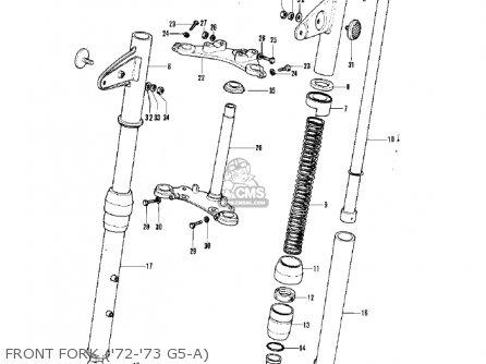 1979 Ke100 Wiring Diagram Kz1000 Wiring Diagram ~ Elsavadorla
