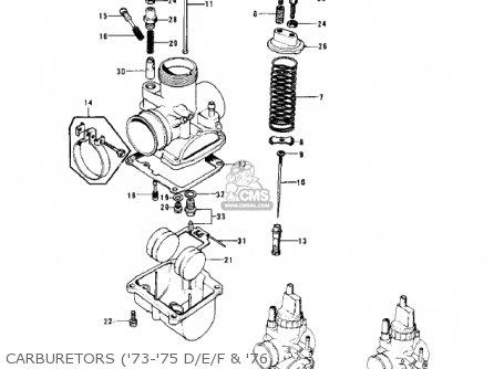 Kawasaki H1A 1971 CANADA parts lists and schematics