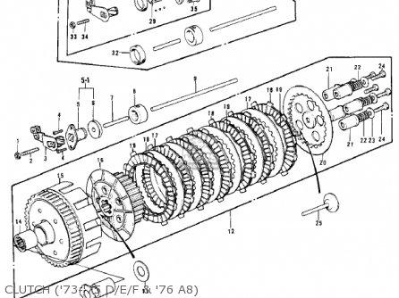 Kawasaki H1F 1975 CANADA parts lists and schematics