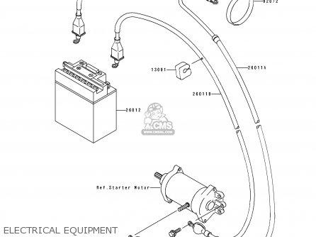 Kawasaki Jf650-b3 Jetski 1991 Usa Canada / Ts parts list