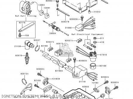 Kawasaki Jf650-b4 Jetski 1992 France Al / Ts parts list