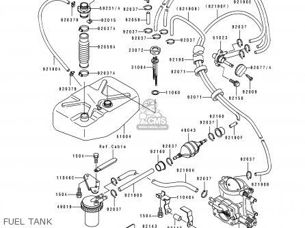 Kawasaki JF650-B5 JETSKI 1993 USA CANADA / TS parts lists