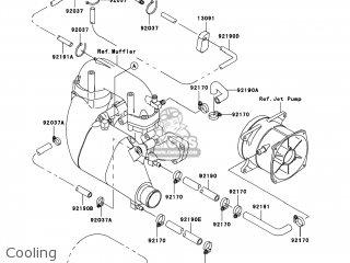 Kawasaki JH1100-A1 JETSKI1100 ZXI 1996 USA parts lists and