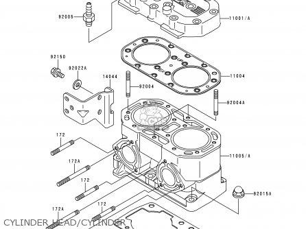 Kawasaki JH750-C1 JETSKI750ZX 1995 USA CANADA parts lists