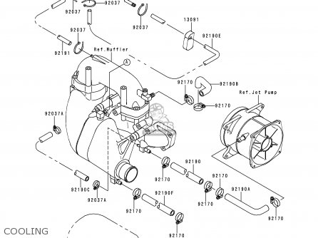 Kawasaki JH900-A1 JETSKI900ZXI 1995 USA CANADA parts lists