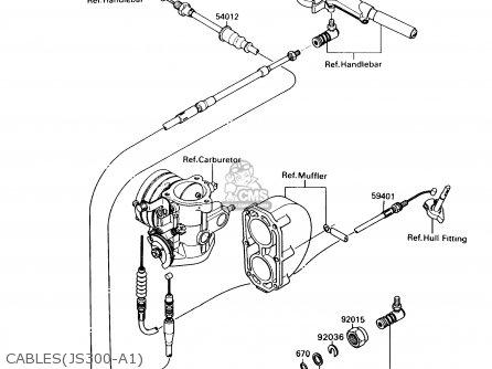 Kawasaki Js300-a1 Jetski300sx 1987 Usa parts list