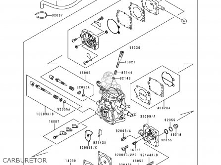 Httpsewiringdiagram Herokuapp Compostkawasaki 750 Sx Service